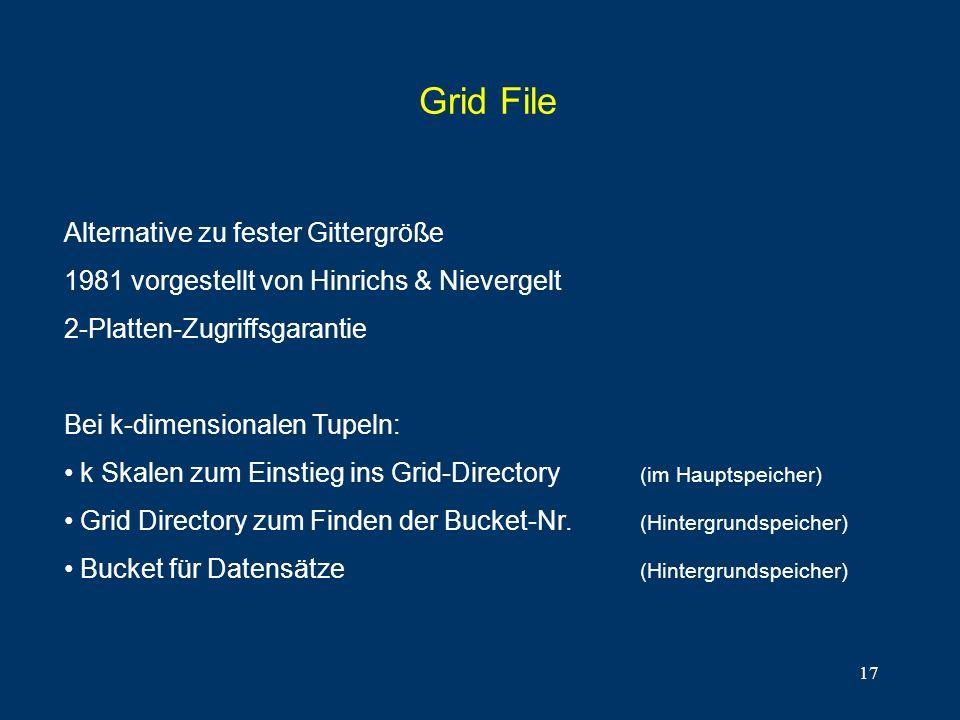 17 Grid File Alternative zu fester Gittergröße 1981 vorgestellt von Hinrichs & Nievergelt 2-Platten-Zugriffsgarantie Bei k-dimensionalen Tupeln: k Skalen zum Einstieg ins Grid-Directory (im Hauptspeicher) Grid Directory zum Finden der Bucket-Nr.
