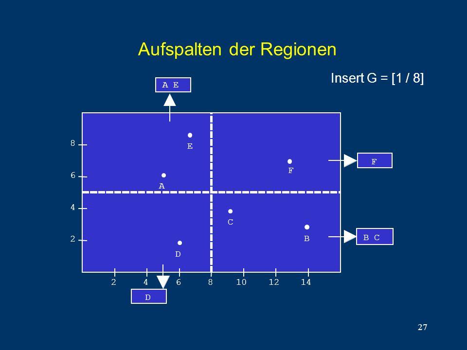 27 Aufspalten der Regionen Insert G = [1 / 8]