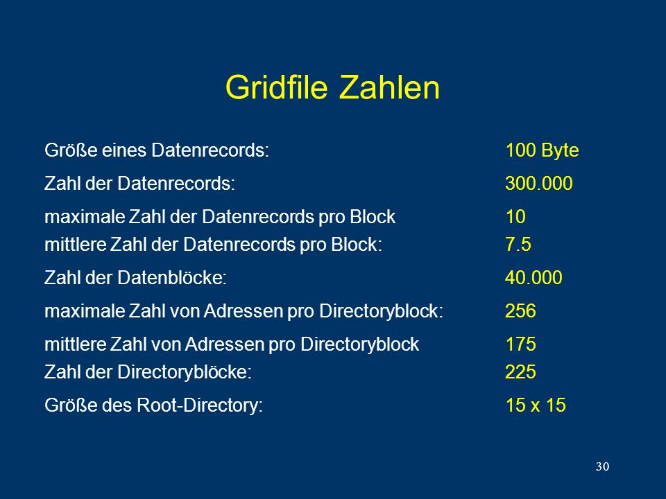 30 Gridfile Zahlen Größe eines Datenrecords:100 Byte mittlere Zahl der Datenrecords pro Block:7.5 maximale Zahl der Datenrecords pro Block10 Zahl der Datenrecords:300.000 Zahl der Datenblöcke:40.000 Zahl der Directoryblöcke:225 mittlere Zahl von Adressen pro Directoryblock175 maximale Zahl von Adressen pro Directoryblock:256 Größe des Root-Directory:15 x 15