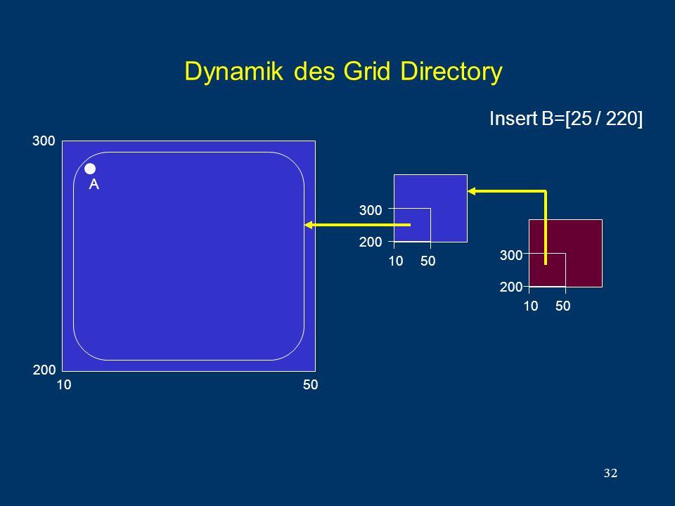 32 Dynamik des Grid Directory 10 50 300 200 A 10 50 300 200 300 200 10 50 Insert B=[25 / 220]
