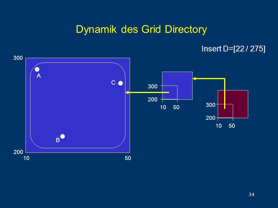 34 Dynamik des Grid Directory 10 50 300 200 A B C 10 50 300 200 300 200 10 50 Insert D=[22 / 275]