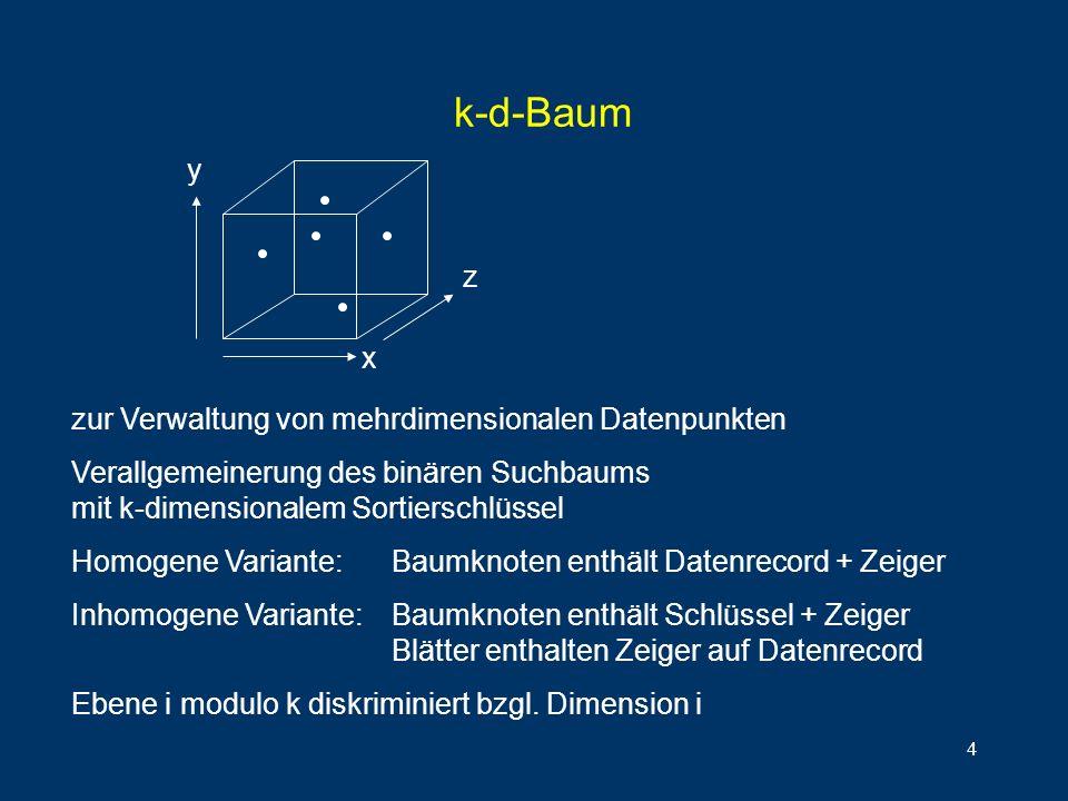 4 k-d-Baum zur Verwaltung von mehrdimensionalen Datenpunkten Verallgemeinerung des binären Suchbaums mit k-dimensionalem Sortierschlüssel Homogene Variante: Baumknoten enthält Datenrecord + Zeiger Inhomogene Variante: Baumknoten enthält Schlüssel + Zeiger Blätter enthalten Zeiger auf Datenrecord Ebene i modulo k diskriminiert bzgl.