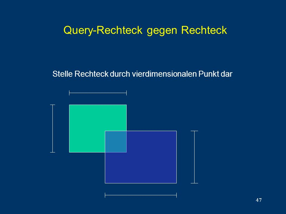 47 Query-Rechteck gegen Rechteck Stelle Rechteck durch vierdimensionalen Punkt dar