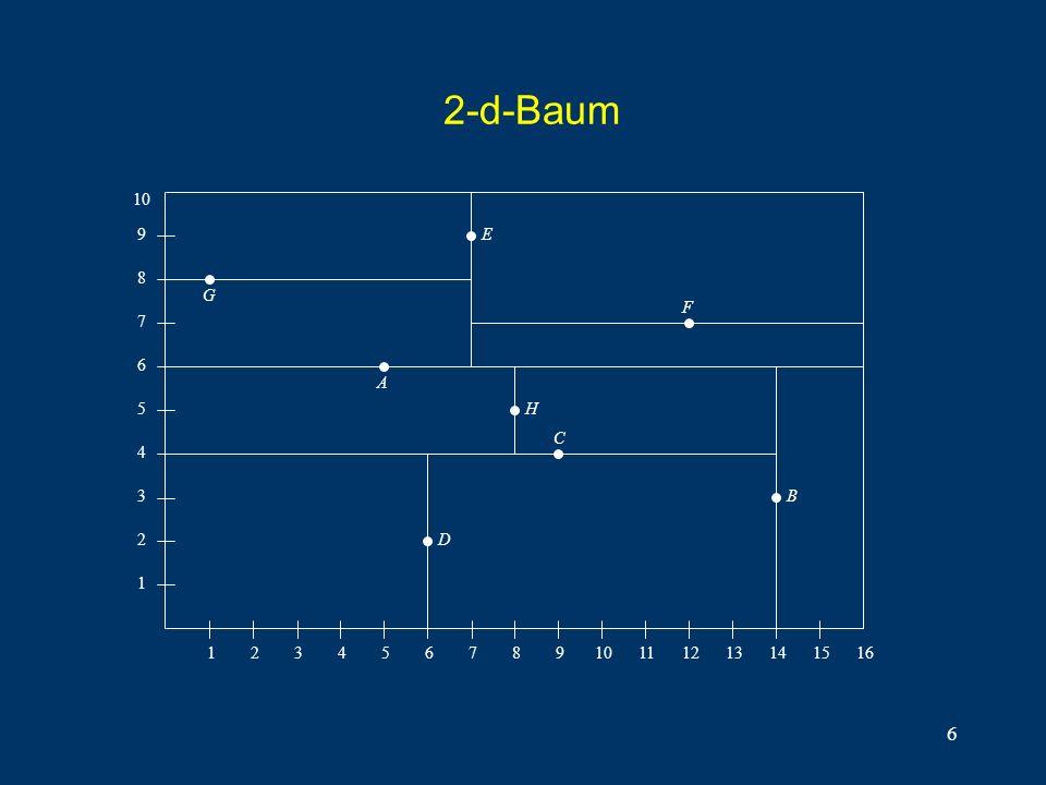 6 2-d-Baum 1 2 3 4 5 6 7 8 910111213141516 1 2 3 4 5 6 7 8 9 10 A C B D E F G H