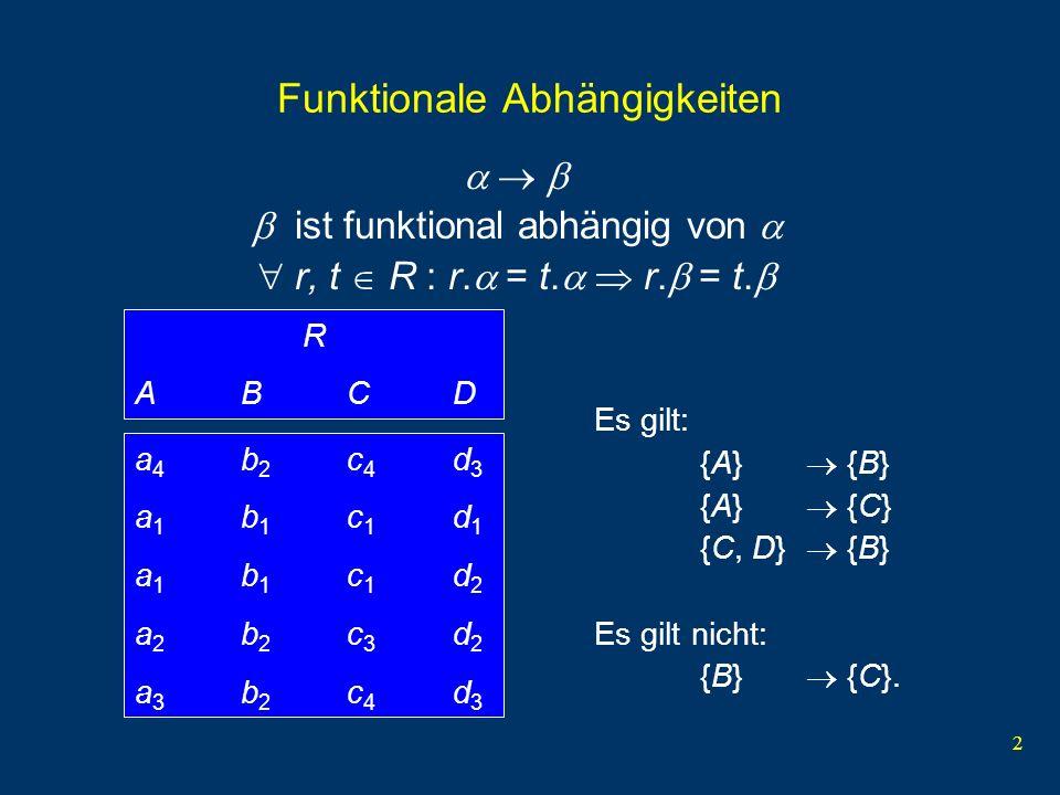 3 Schlüssel In dem Relationenschema R ist R ein Superschlüssel falls gilt R ist voll funktional abhängig von, falls gilt A : – {A}