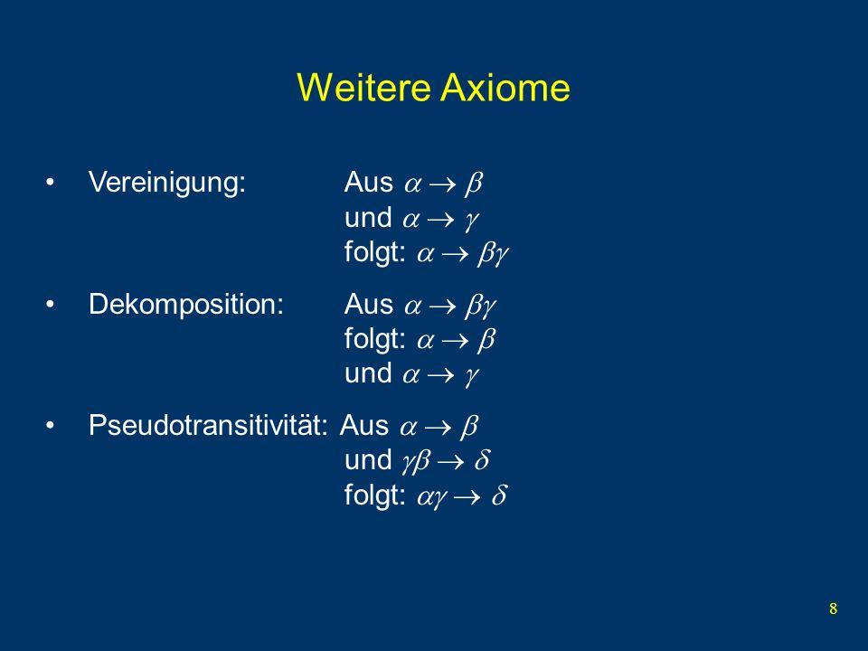 9 Beispiel abzuleiten: {PLZ} {Landesregierung} {PLZ} {BLand} (Dekomposition) {BLand} {Landesregierung} (FD) {PLZ} {Landesregierung}(Transitivität) {PersNr} {PersNr,Name,Rang,Raum,Ort,Straße,PLZ,Vorwahl,BLand,EW,Landesregierung} {Ort, BLand} {Vorwahl} {PLZ} {BLand, Ort} {Ort, BLand, Straße} {PLZ} {BLand} {Landesregierung} {Raum} {PersNr}