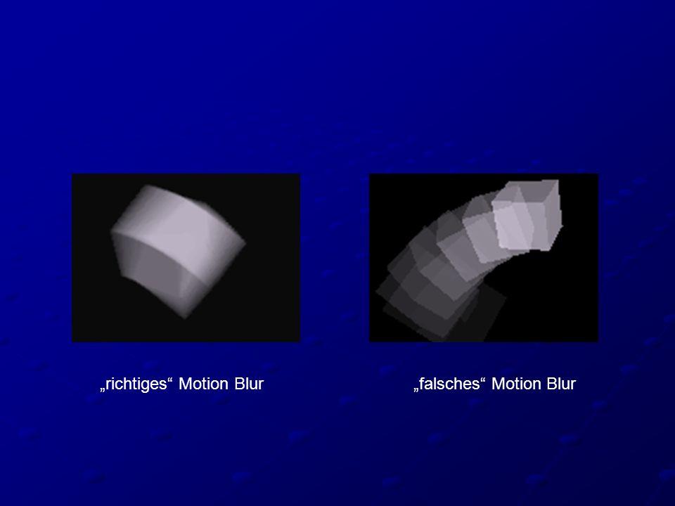 richtiges Motion Blurfalsches Motion Blur