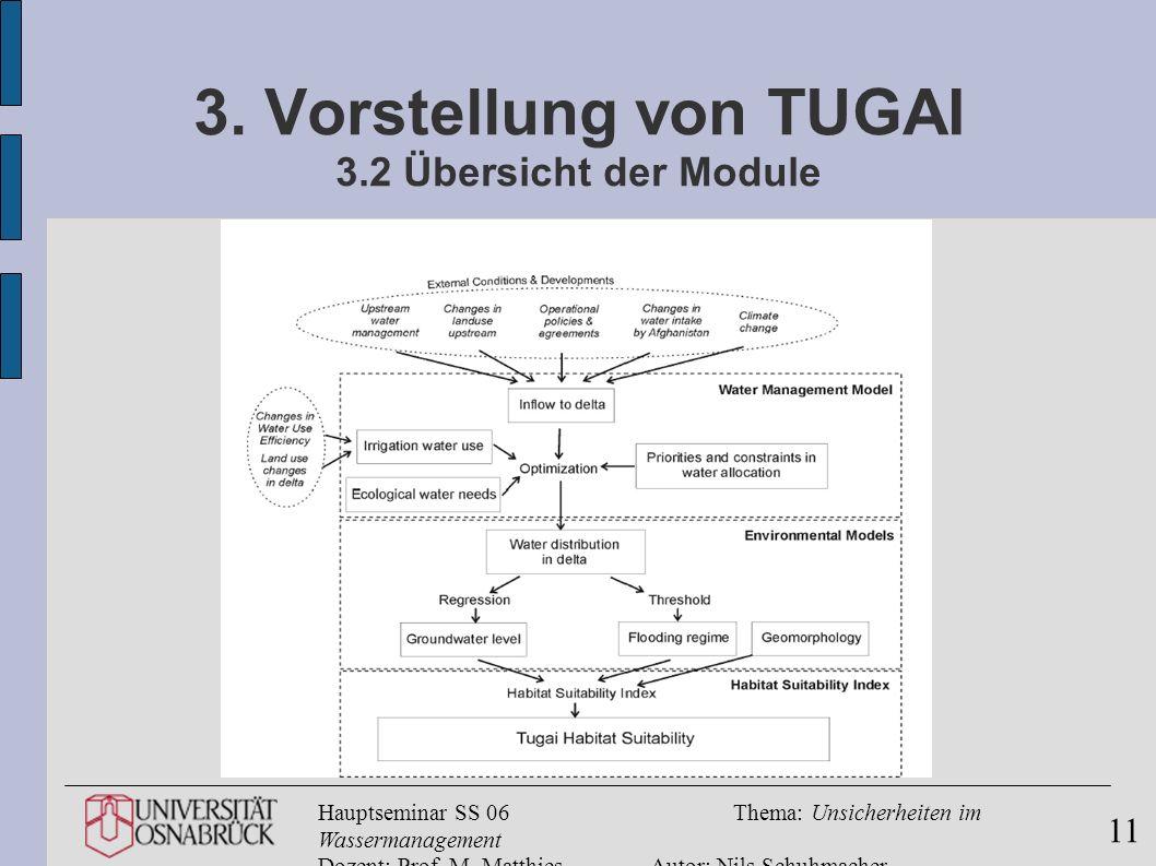 Hauptseminar SS 06Thema: Unsicherheiten im Wassermanagement Dozent: Prof. M. MatthiesAutor: Nils Schuhmacher 11 3. Vorstellung von TUGAI 3.2 Übersicht