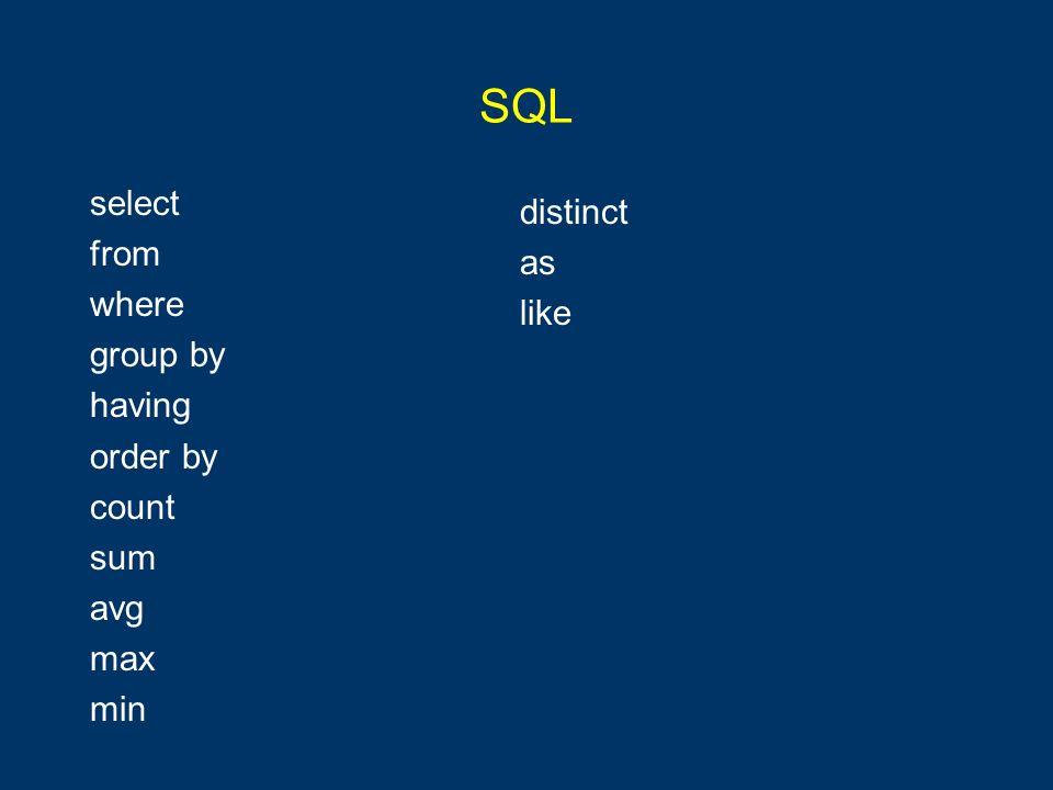 SQL 22.) Liste alle Professoren zusammen mit ihrer Lehrbelastung: select PersNr, Name, (select sum(SWS) from Vorlesungen where gelesenVon = PersNr) as Lehrbelastung from Professoren