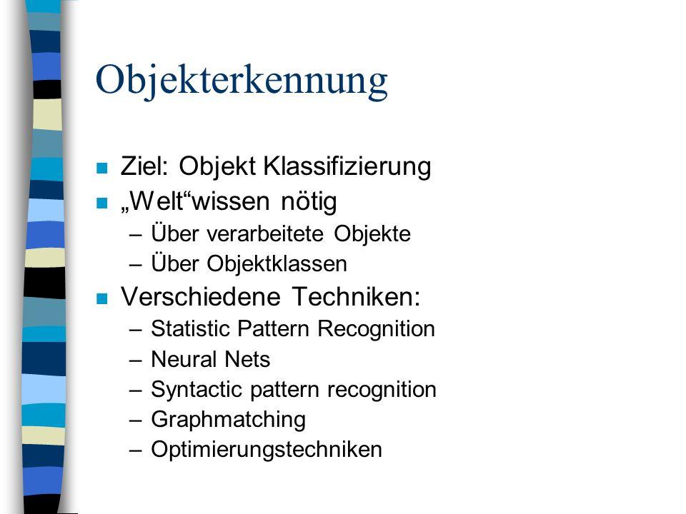 Objekterkennung n Ziel: Objekt Klassifizierung n Weltwissen nötig –Über verarbeitete Objekte –Über Objektklassen n Verschiedene Techniken: –Statistic