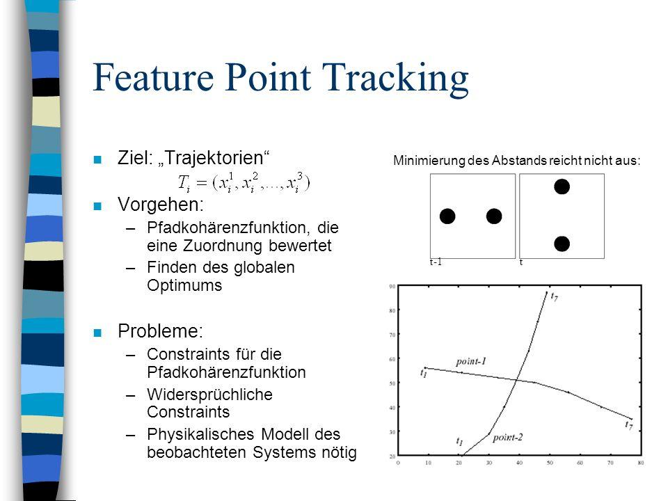 Feature Point Tracking n Ziel: Trajektorien n Vorgehen: –Pfadkohärenzfunktion, die eine Zuordnung bewertet –Finden des globalen Optimums n Probleme: –