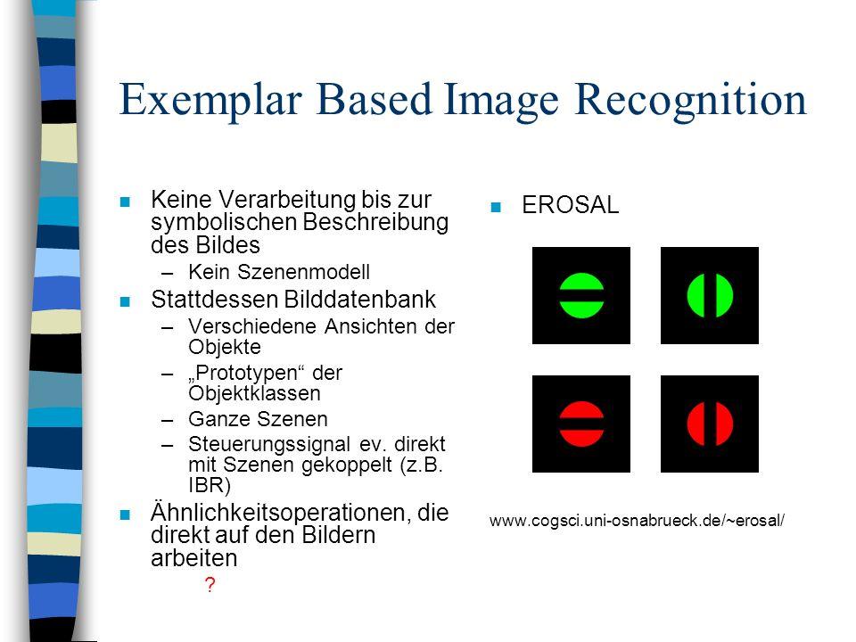 Exemplar Based Image Recognition n Keine Verarbeitung bis zur symbolischen Beschreibung des Bildes –Kein Szenenmodell n Stattdessen Bilddatenbank –Ver
