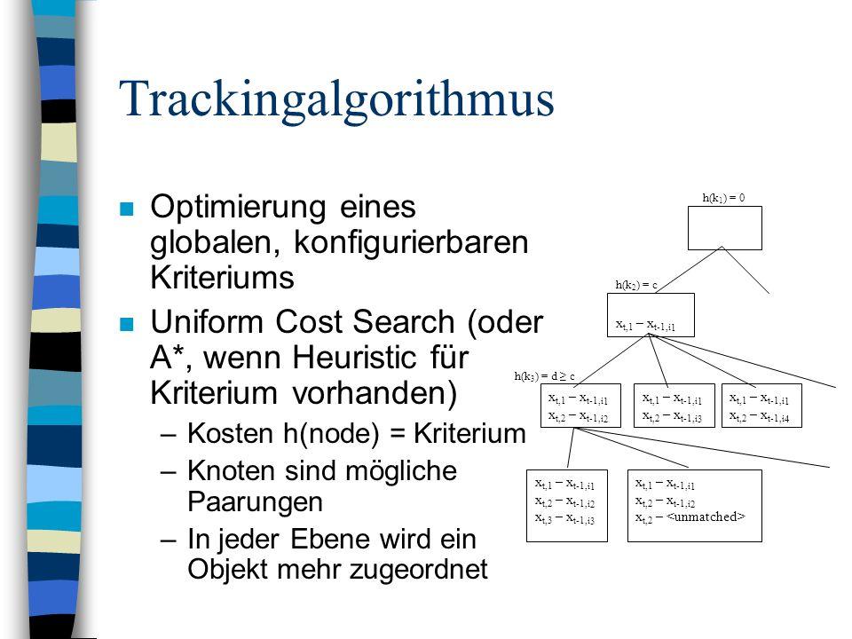 Trackingalgorithmus n Optimierung eines globalen, konfigurierbaren Kriteriums n Uniform Cost Search (oder A*, wenn Heuristic für Kriterium vorhanden)