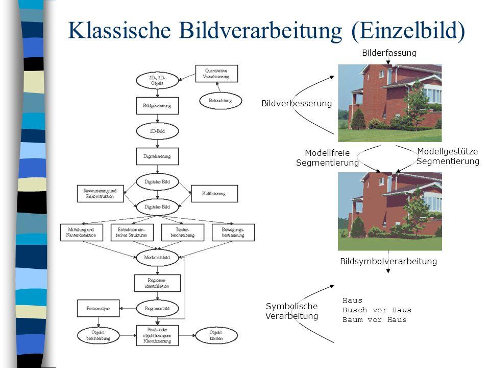 Klassische Bildverarbeitung (Einzelbild) Haus Busch vor Haus Baum vor Haus Modellfreie Segmentierung Modellgestütze Segmentierung Bildverbesserung Bil