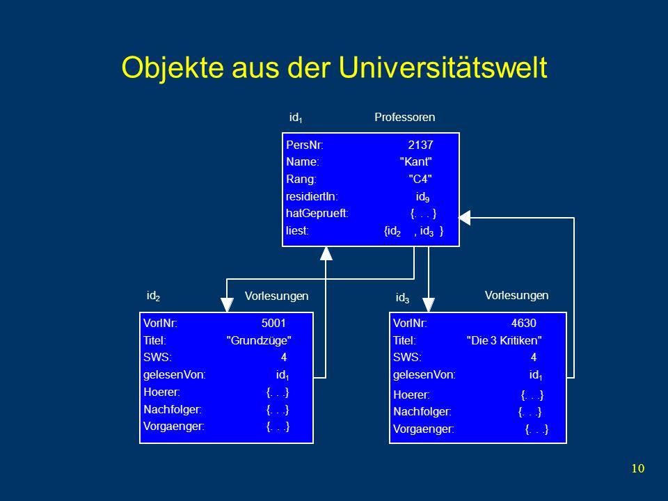 10 Objekte aus der Universitätswelt PersNr: 2137 Name: Kant Rang: C4 residiertIn: id 9 hatGeprueft: {...
