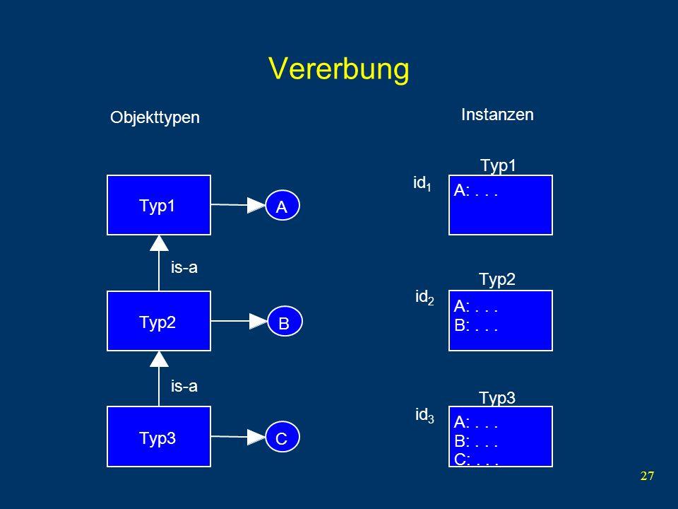 27 Vererbung Typ1 Objekttypen Typ2 Typ3 A B C is-a A:...