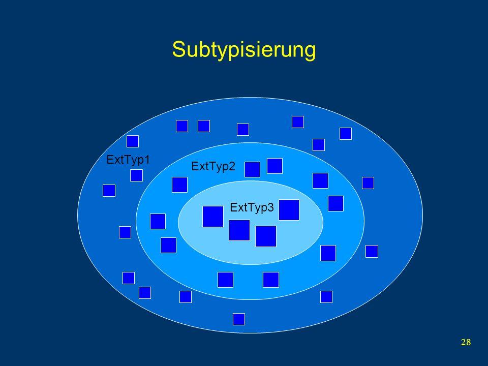 28 Subtypisierung ExtTyp3 ExtTyp2 ExtTyp1