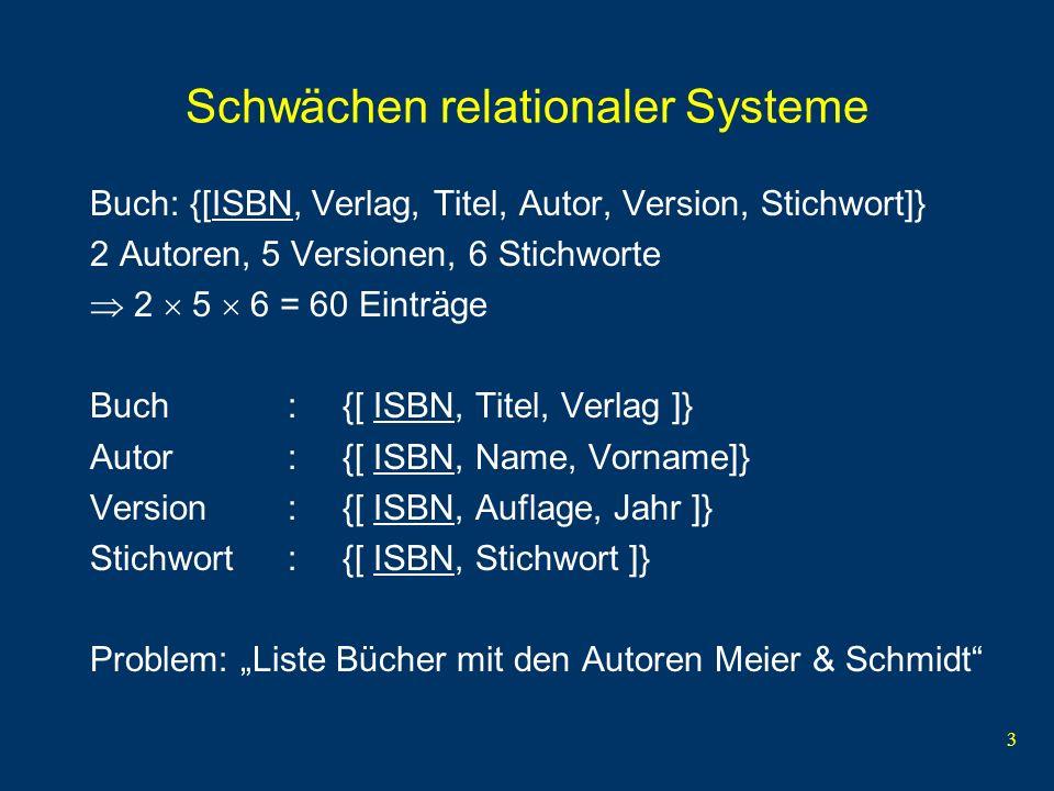 3 Schwächen relationaler Systeme Buch: {[ISBN, Verlag, Titel, Autor, Version, Stichwort]} 2 Autoren, 5 Versionen, 6 Stichworte 2 5 6 = 60 Einträge Buch : {[ ISBN, Titel, Verlag ]} Autor : {[ ISBN, Name, Vorname]} Version : {[ ISBN, Auflage, Jahr ]} Stichwort : {[ ISBN, Stichwort ]} Problem: Liste Bücher mit den Autoren Meier & Schmidt