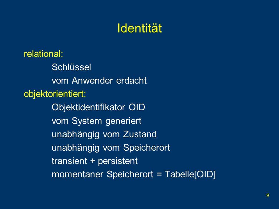 9 Identität relational: Schlüssel vom Anwender erdacht objektorientiert: Objektidentifikator OID vom System generiert unabhängig vom Zustand unabhängig vom Speicherort transient + persistent momentaner Speicherort = Tabelle[OID]