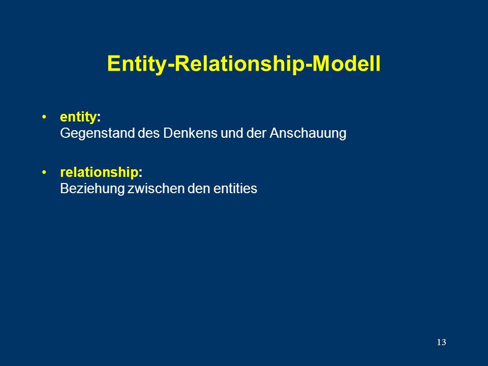 13 Entity-Relationship-Modell entity: Gegenstand des Denkens und der Anschauung relationship: Beziehung zwischen den entities