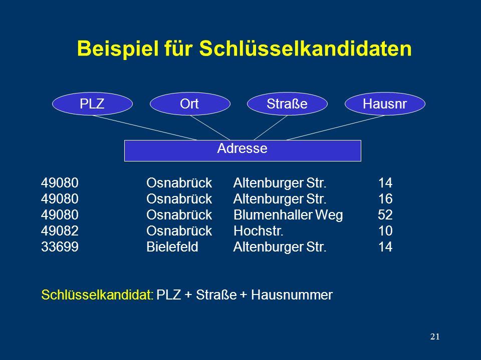 21 Beispiel für Schlüsselkandidaten 49080OsnabrückAltenburger Str.14 49080OsnabrückAltenburger Str.