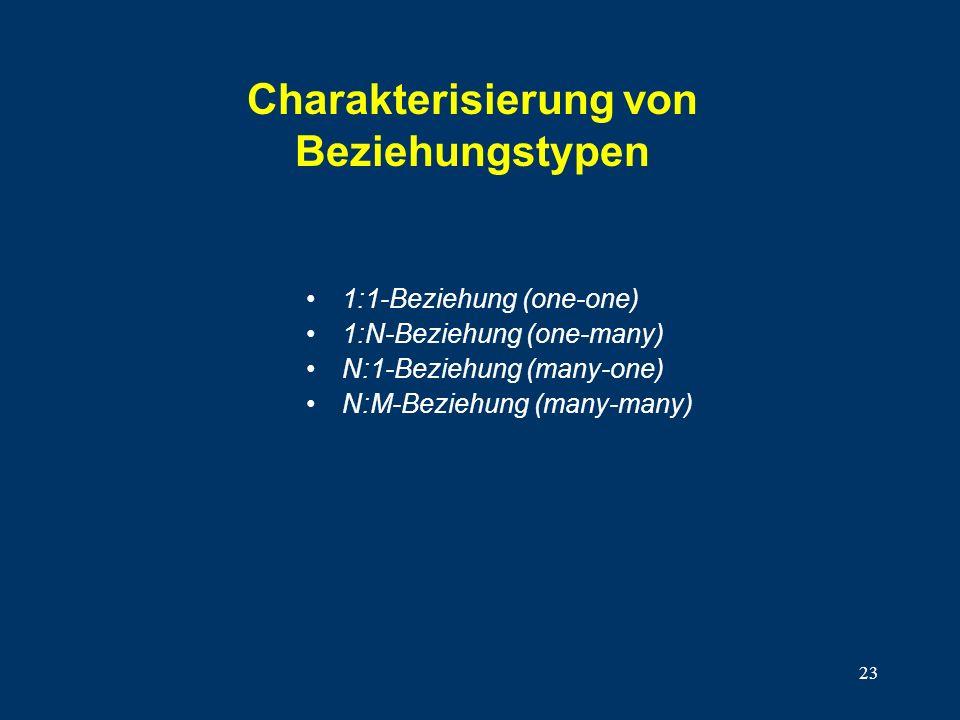 23 Charakterisierung von Beziehungstypen 1:1-Beziehung (one-one) 1:N-Beziehung (one-many) N:1-Beziehung (many-one) N:M-Beziehung (many-many)