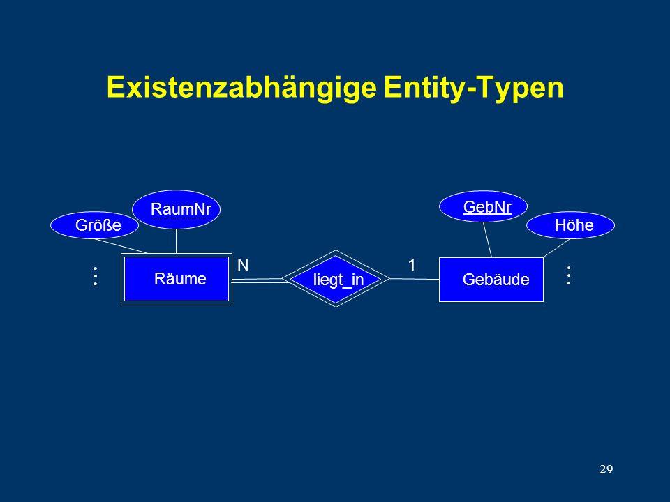 29 Existenzabhängige Entity-Typen GebNr Höhe Gebäude liegt_in N1 Größe RaumNr Räume