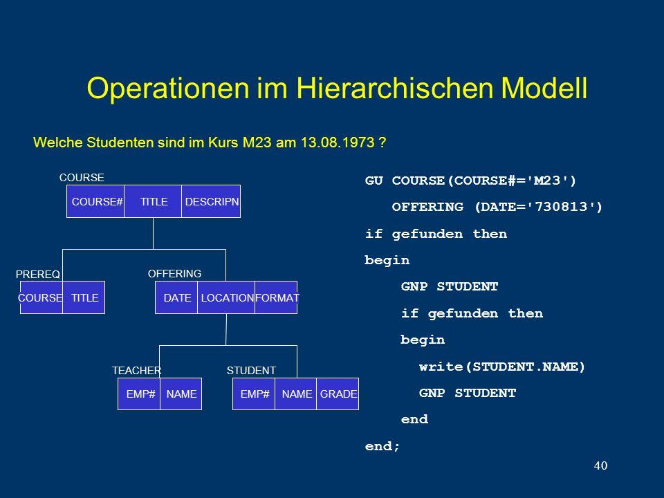 40 COURSE#TITLEDESCRIPN COURSE COURSE#TITLE PREREQ OFFERING LOCATIONDATEFORMAT EMP#NAMEEMP#NAMEGRADE STUDENTTEACHER Operationen im Hierarchischen Modell GU COURSE(COURSE#= M23 ) OFFERING (DATE= 730813 ) if gefunden then begin GNP STUDENT if gefunden then begin write(STUDENT.NAME) GNP STUDENT end end; Welche Studenten sind im Kurs M23 am 13.08.1973 ?