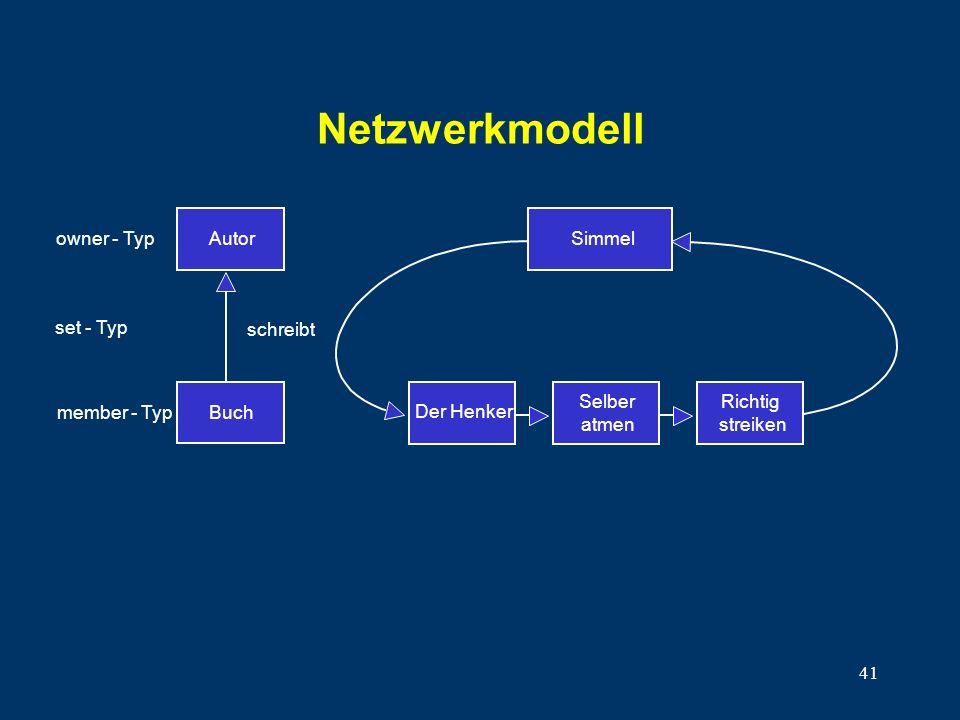 41 Netzwerkmodell Autor Buch Simmel Der Henker Selber atmen Richtig streiken owner - Typ set - Typ member - Typ schreibt