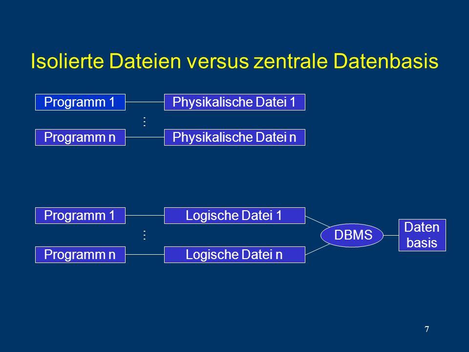 7 Isolierte Dateien versus zentrale Datenbasis Programm 1 Physikalische Datei n Physikalische Datei 1 Programm n...