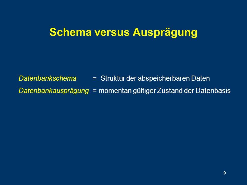 9 Schema versus Ausprägung Datenbankschema = Struktur der abspeicherbaren Daten Datenbankausprägung = momentan gültiger Zustand der Datenbasis