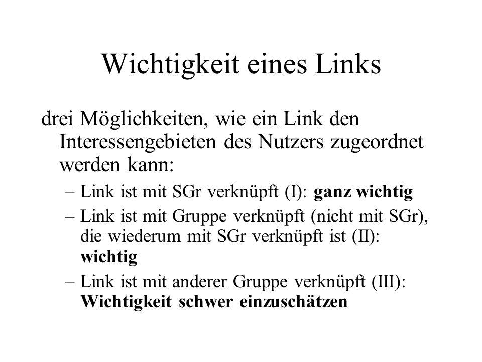 Wichtigkeit eines Links drei Möglichkeiten, wie ein Link den Interessengebieten des Nutzers zugeordnet werden kann: –Link ist mit SGr verknüpft (I): ganz wichtig –Link ist mit Gruppe verknüpft (nicht mit SGr), die wiederum mit SGr verknüpft ist (II): wichtig –Link ist mit anderer Gruppe verknüpft (III): Wichtigkeit schwer einzuschätzen