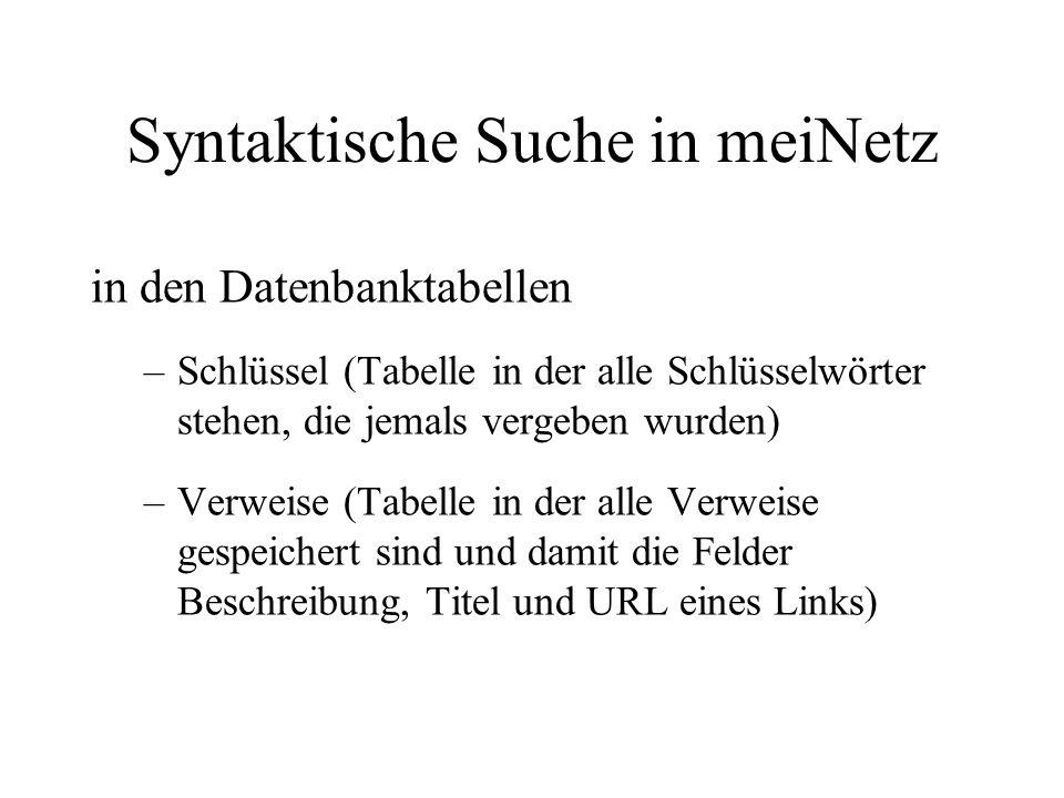 Syntaktische Suche in meiNetz in den Datenbanktabellen –Schlüssel (Tabelle in der alle Schlüsselwörter stehen, die jemals vergeben wurden) –Verweise (Tabelle in der alle Verweise gespeichert sind und damit die Felder Beschreibung, Titel und URL eines Links)