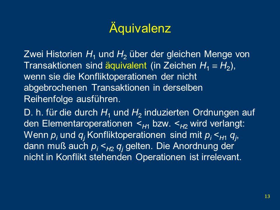 14 Testen auf Serialisierbarkeit Input:Eine Historie H für Transaktionen T 1,..., T k.