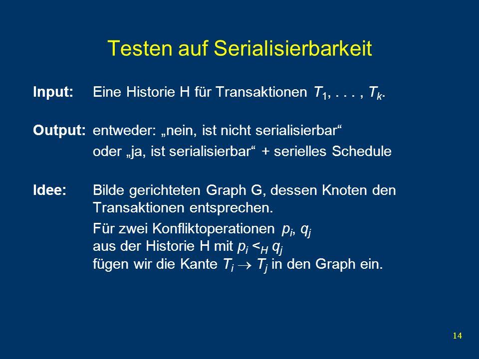 15 Serialisierbarkeitstheorem Eine Historie H ist genau dann serialisierbar, wenn der zugehörige Serialisierbarkeitsgraph azyklisch ist.