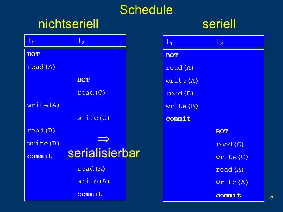 8 Nicht serialisierbares Schedule T 1 T 3 BOT read(A) write(A) BOT read(A) write(A) read(B) write(B) commit read(B) write(B) commit wegen A: T 1, dann T 3 wegen B: T 3, dann T 1