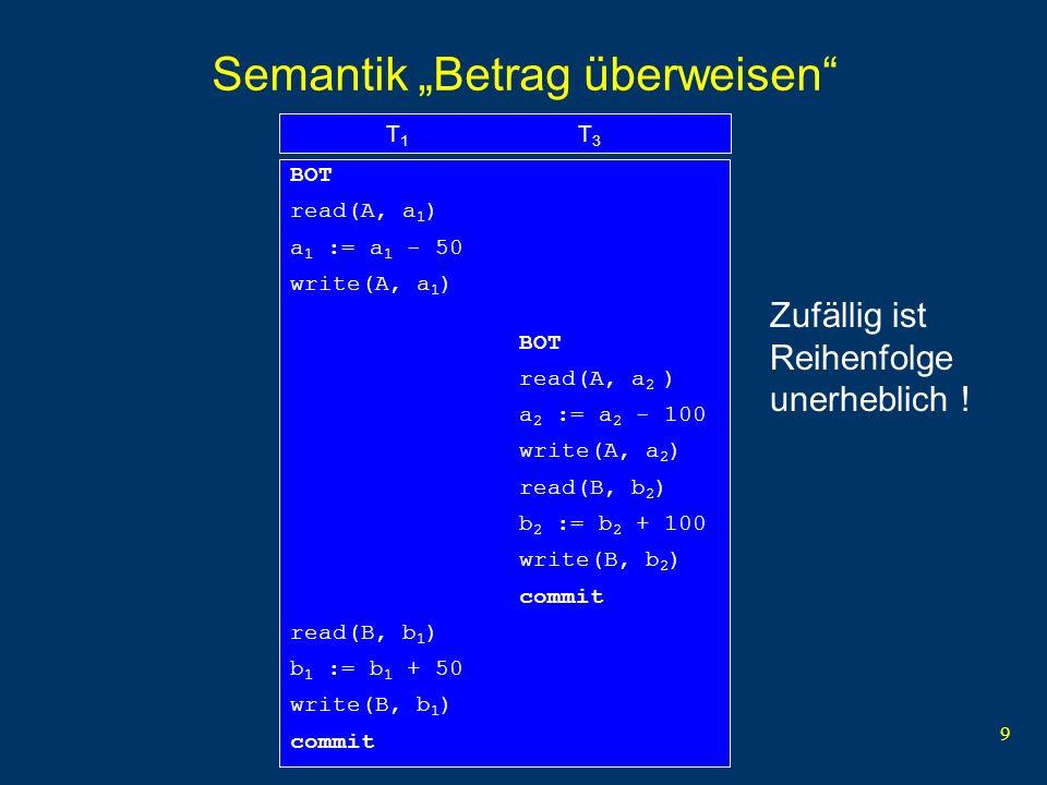 10 Semantik Zinsen gutschreiben T 1 T 3 BOT read(A, a 1 ) a 1 := a 1 - 50 write(A, a 1 ) BOT read(A, a 2 ) a 2 := a 2 * 1.03 write(A, a 2 ) read(B, b 2 ) b 2 := b 2 * 1.03 write(B, b 2 ) commit read(B, b 1 ) b 1 := b 1 + 50 write(B, b 1 ) commit 3 % Zinsen fehlen !