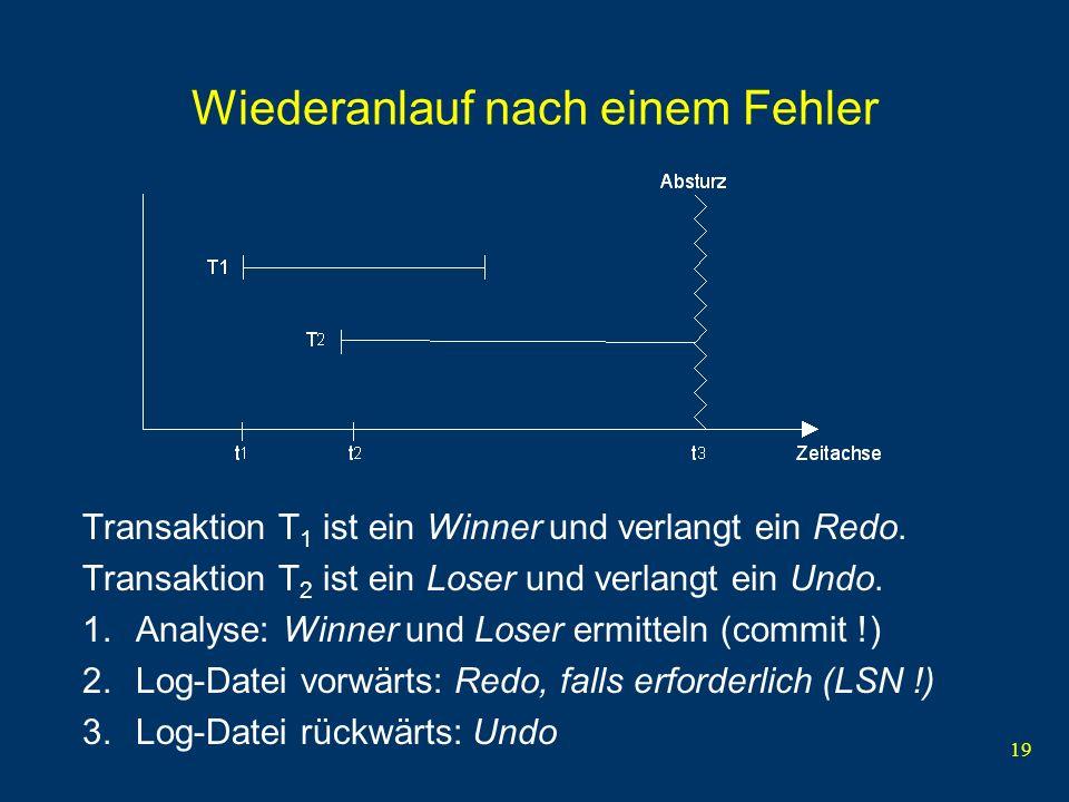 19 Wiederanlauf nach einem Fehler Transaktion T 1 ist ein Winner und verlangt ein Redo. Transaktion T 2 ist ein Loser und verlangt ein Undo. 1.Analyse