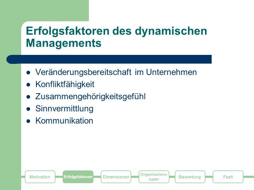 Erfolgsfaktoren Dimensionen Organisations- typen FazitBewertung Erfolgsfaktoren des dynamischen Managements Veränderungsbereitschaft im Unternehmen Ko