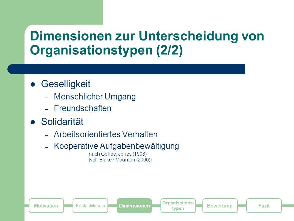 Motivation Erfolgsfaktoren Dimensionen Organisations- typen FazitBewertung Dimensionen zur Unterscheidung von Organisationstypen (2/2) Geselligkeit –