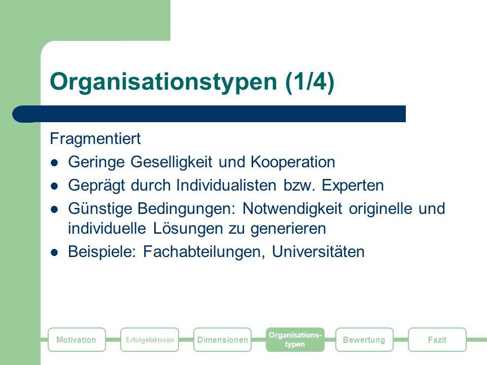 Motivation Erfolgsfaktoren Dimensionen Organisations- typen FazitBewertung Organisationstypen (1/4) Fragmentiert Geringe Geselligkeit und Kooperation