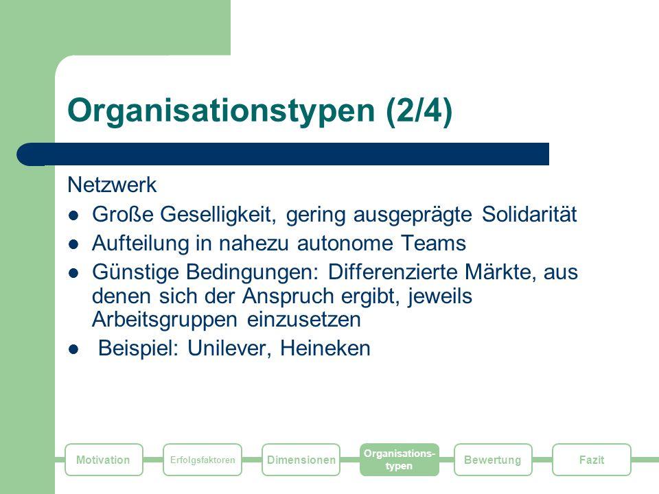 Motivation Erfolgsfaktoren Dimensionen Organisations- typen FazitBewertung Organisationstypen (2/4) Netzwerk Große Geselligkeit, gering ausgeprägte So