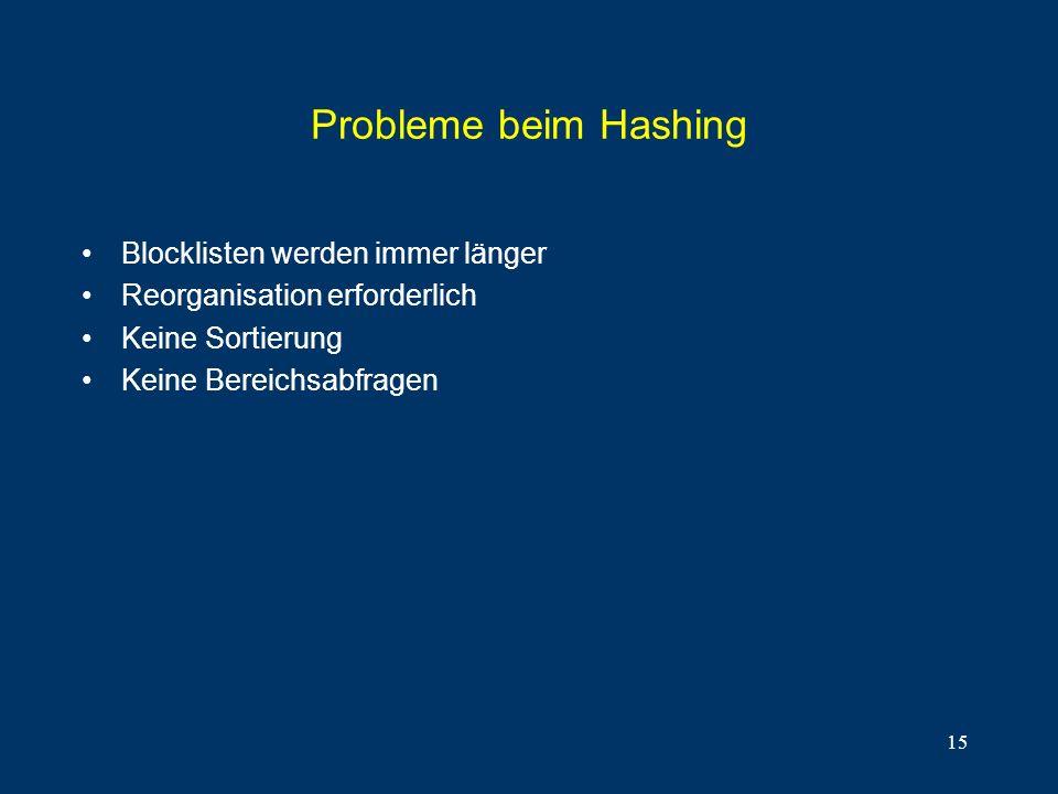 15 Probleme beim Hashing Blocklisten werden immer länger Reorganisation erforderlich Keine Sortierung Keine Bereichsabfragen