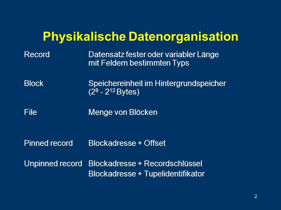 2 Physikalische Datenorganisation RecordDatensatz fester oder variabler Länge mit Feldern bestimmten Typs BlockSpeichereinheit im Hintergrundspeicher