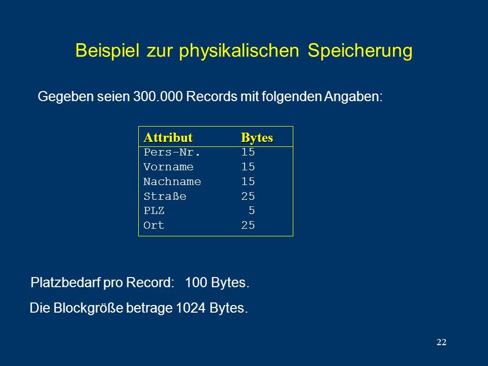 22 Beispiel zur physikalischen Speicherung Gegeben seien 300.000 Records mit folgenden Angaben: Die Blockgröße betrage 1024 Bytes. AttributBytes Attri