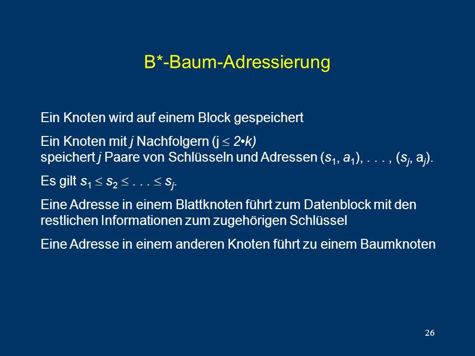 26 B*-Baum-Adressierung Ein Knoten wird auf einem Block gespeichert Ein Knoten mit j Nachfolgern (j 2k) speichert j Paare von Schlüsseln und Adressen