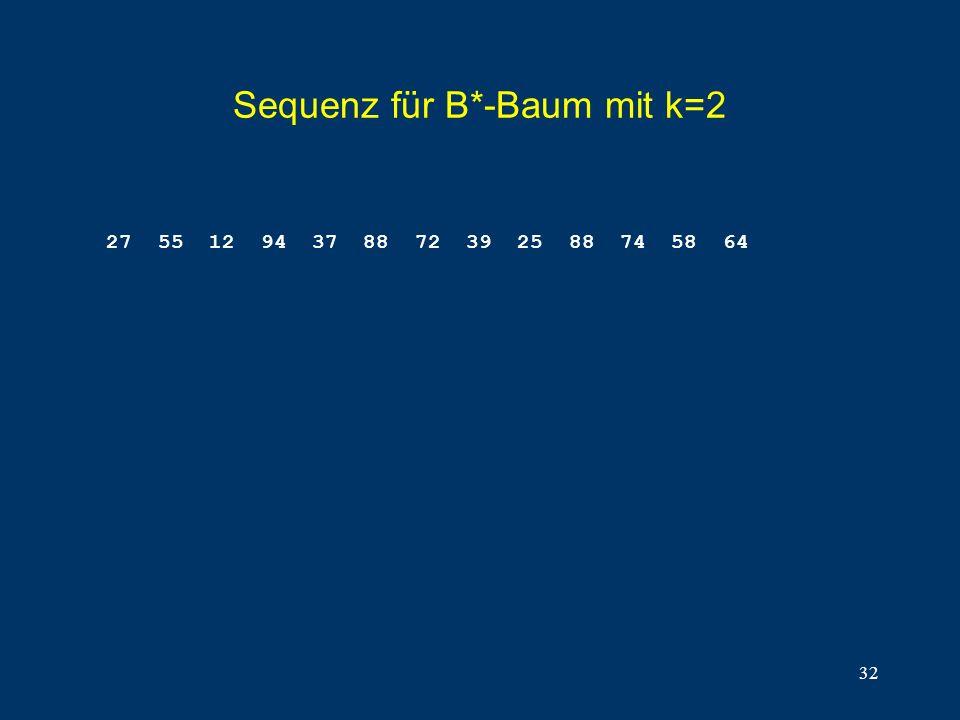 32 Sequenz für B*-Baum mit k=2 27 55 12 94 37 88 72 39 25 88 74 58 64