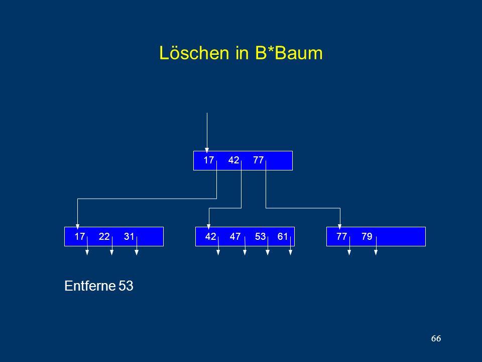 66 Löschen in B*Baum 312217 774217 797753474261 Entferne 53