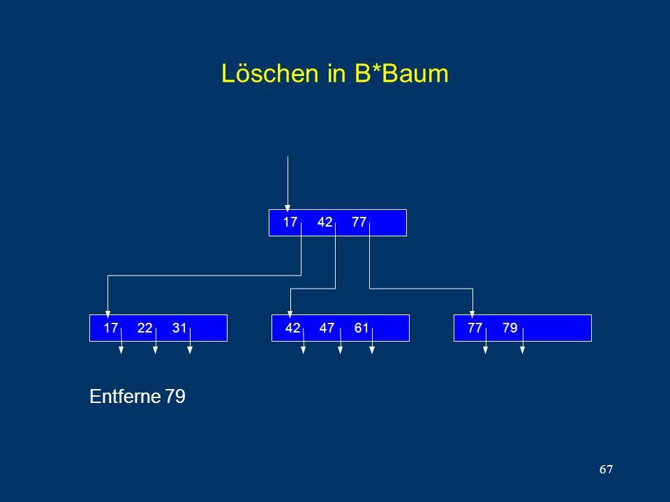 67 Löschen in B*Baum 312217 774217 7977614742 Entferne 79