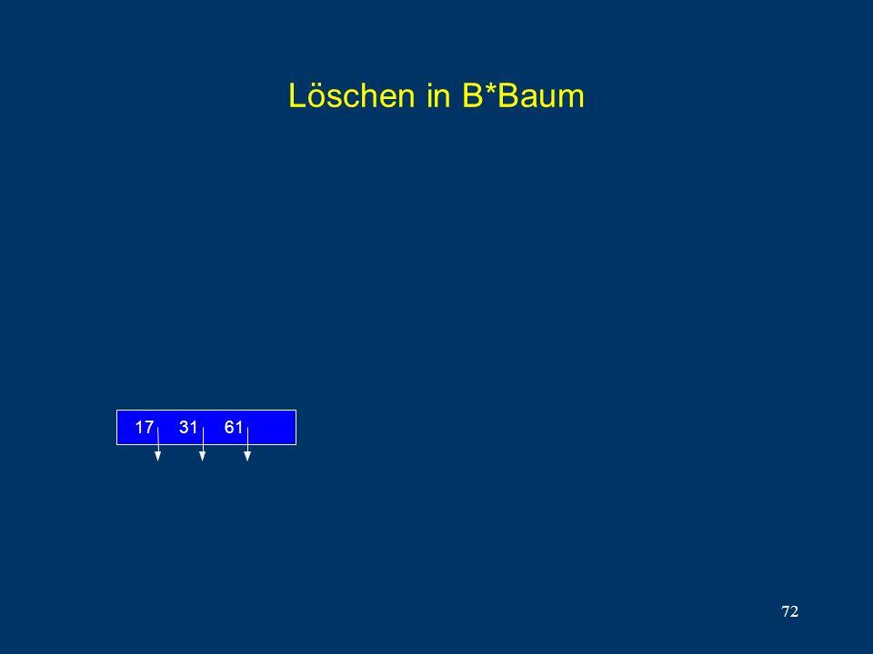 72 Löschen in B*Baum 613117